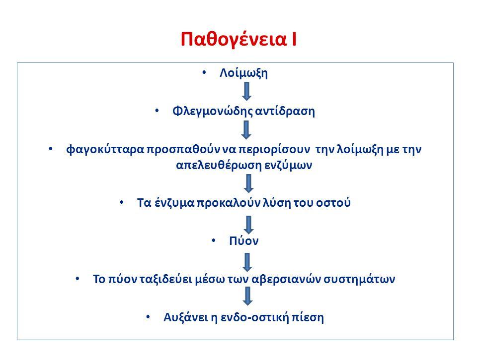 Ποσοστό MRSA θετικών για PVL Συχνότητα % MRSA (Συρογιαννόπουλος και συν., Παιδ.