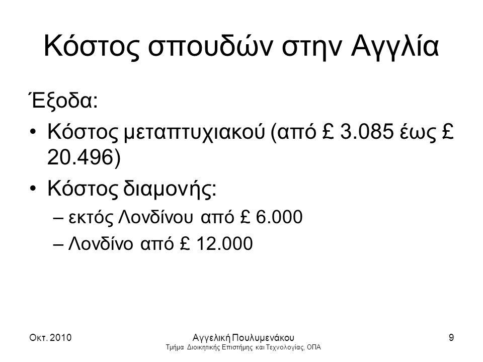 Οκτ. 2010Αγγελική Πουλυμενάκου Τμήμα Διοικητικής Επιστήμης και Τεχνολογίας, ΟΠΑ 9 Κόστος σπουδών στην Αγγλία Έξοδα: Κόστος μεταπτυχιακού (από £ 3.085
