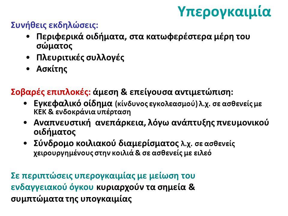 Υπερογκαιμία Συνήθεις εκδηλώσεις: Περιφερικά οιδήματα, στα κατωφερέστερα μέρη του σώματος Πλευριτικές συλλογές Ασκίτης Σοβαρές επιπλοκές: άμεση & επείγουσα αντιμετώπιση: Εγκεφαλικό οίδημα (κίνδυνος εγκολεασμού) λ.χ.