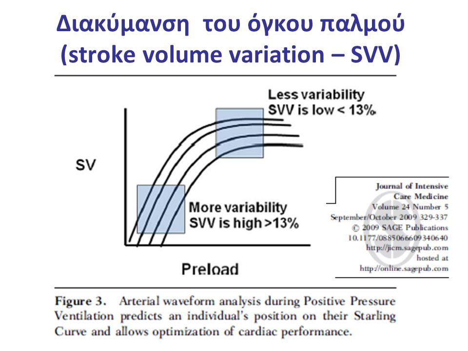 Διακύμανση του όγκου παλμού (stroke volume variation – SVV)