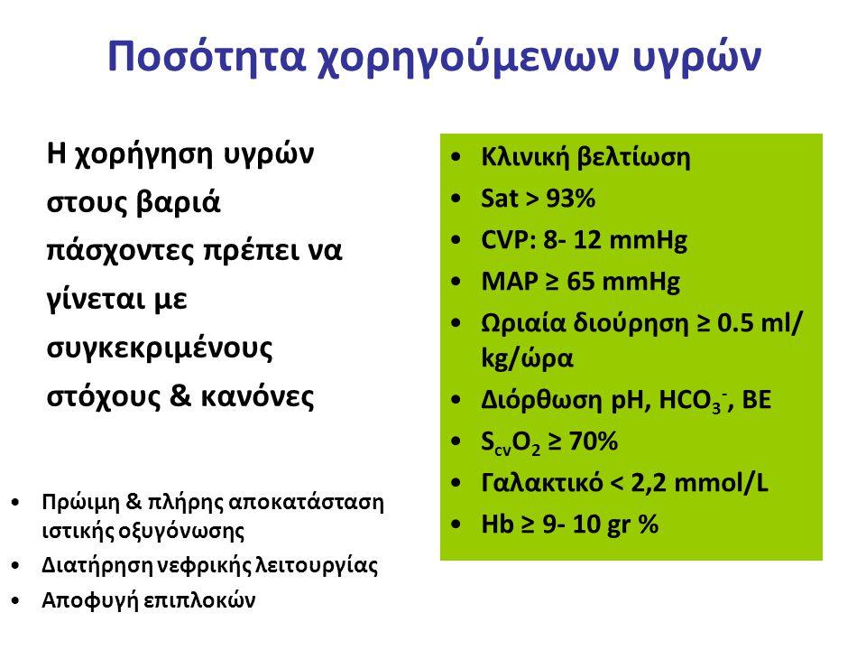 Ποσότητα χορηγούμενων υγρών Η χορήγηση υγρών στους βαριά πάσχοντες πρέπει να γίνεται με συγκεκριμένους στόχους & κανόνες Κλινική βελτίωση Sat > 93% CVP: 8- 12 mmHg MAP ≥ 65 mmHg Ωριαία διούρηση ≥ 0.5 ml/ kg/ώρα Διόρθωση pH, HCO 3 -, BE S cv O 2 ≥ 70% Γαλακτικό < 2,2 mmol/L Hb ≥ 9- 10 gr % Πρώιμη & πλήρης αποκατάσταση ιστικής οξυγόνωσης Διατήρηση νεφρικής λειτουργίας Αποφυγή επιπλοκών
