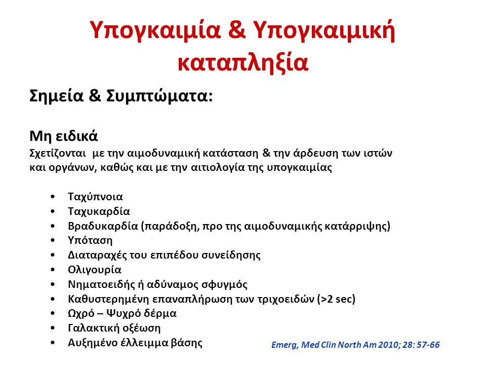 Υπογκαιμία & Yπογκαιμική καταπληξία Σημεία & Συμπτώματα: Μη ειδικά Σχετίζονται με την αιμοδυναμική κατάσταση & την άρδευση των ιστών και οργάνων, καθώς και με την αιτιολογία της υπογκαιμίας Ταχύπνοια Ταχυκαρδία Βραδυκαρδία (παράδοξη, προ της αιμοδυναμικής κατάρριψης) Υπόταση Διαταραχές του επιπέδου συνείδησης Ολιγουρία Νηματοειδής ή αδύναμος σφυγμός Καθυστερημένη επαναπλήρωση των τριχοειδών (>2 sec) Ωχρό – Ψυχρό δέρμα Γαλακτική οξέωση Αυξημένο έλλειμμα βάσης Emerg, Med Clin North Am 2010; 28: 57-66