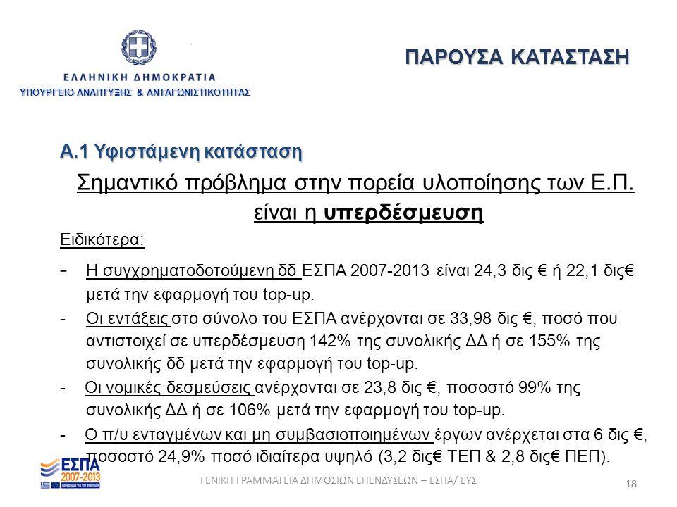 18 Α.1 Υφιστάμενη κατάσταση Σημαντικό πρόβλημα στην πορεία υλοποίησης των Ε.Π. είναι η υπερδέσμευση Ειδικότερα: - Η συγχρηματοδοτούμενη δδ ΕΣΠΑ 2007-2