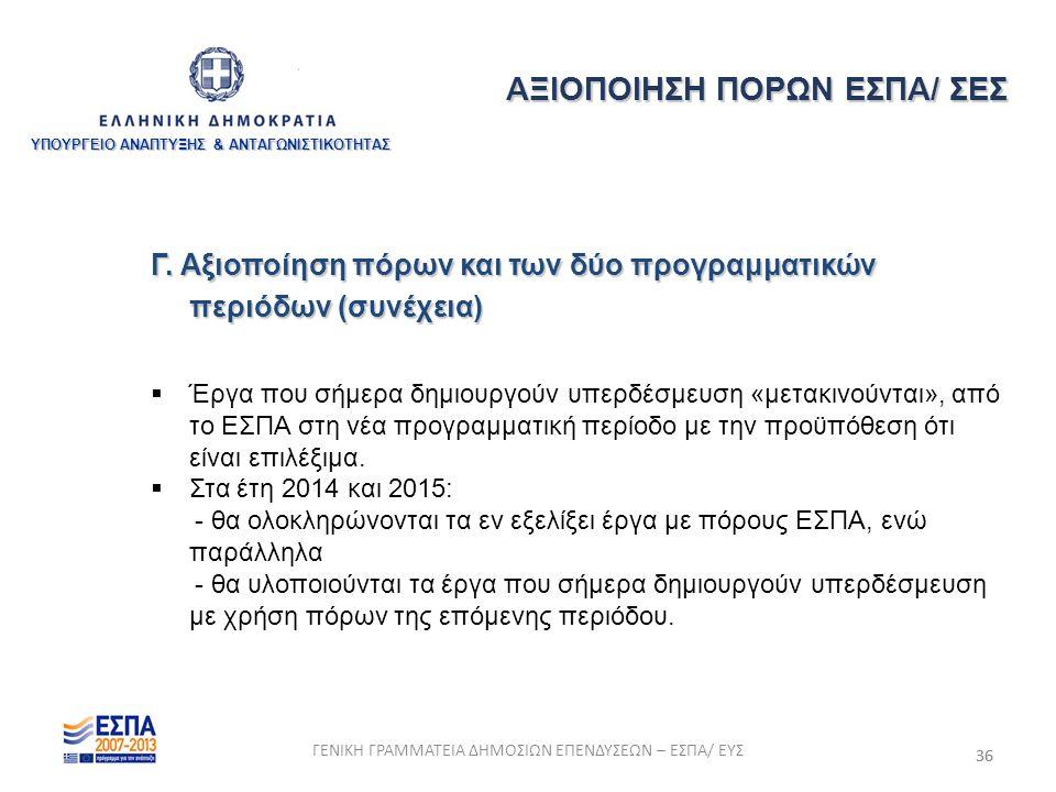 36 Γ. Αξιοποίηση πόρων και των δύο προγραμματικών περιόδων (συνέχεια)  Έργα που σήμερα δημιουργούν υπερδέσμευση «μετακινούνται», από το ΕΣΠΑ στη νέα