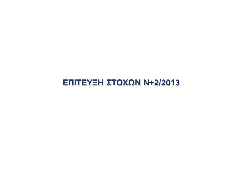 ΕΠΙΤΕΥΞΗ ΣΤΟΧΩΝ Ν+2/2013