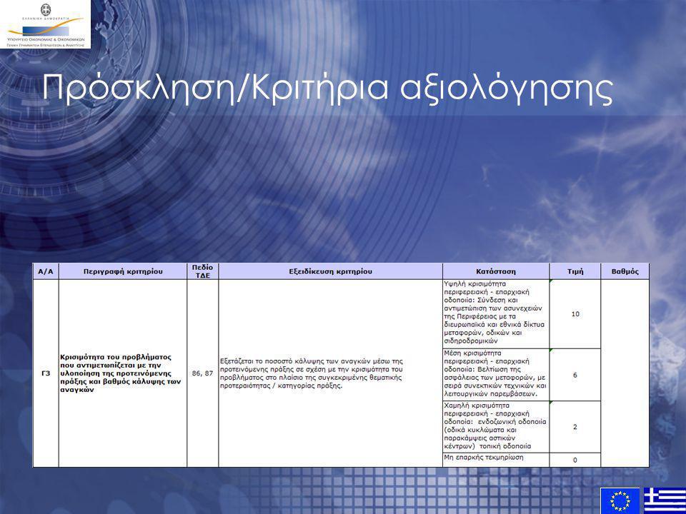 Πρόσκληση/Κριτήρια αξιολόγησης