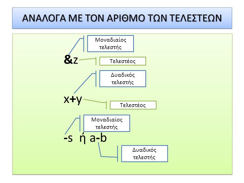 ΑΝΑΛΟΓΑ ΜΕ ΤΟΝ ΑΡΙΘΜΟ ΤΩΝ ΤΕΛΕΣΤΕΩΝ &z x+y -s ή a-b &z x+y -s ή a-b Μοναδιαίος τελεστής Τελεστέος Δυαδικός τελεστής Τελεστέος Μοναδιαίος τελεστής Δυαδ