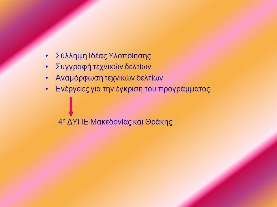 Σύλληψη Ιδέας Υλοποίησης Συγγραφή τεχνικών δελτίων Αναμόρφωση τεχνικών δελτίων Ενέργειες για την έγκριση του προγράμματος 4 η ΔΥΠΕ Μακεδονίας και Θράκης