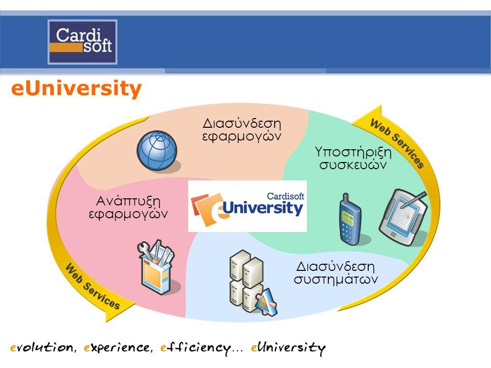 Όραμα για το eUniversity Δημιουργία Ενοποιημένων Ψηφιακών Υπηρεσιών στις Εκπαιδευτικές Κοινότητες, όπου οι άνθρωποι, οι τεχνολογίες και οι διαδικασίες, θα αλληλεπιδρούν ομαλά στην ενδυνάμωση της ακαδημαϊκής αποτελεσματικότητας