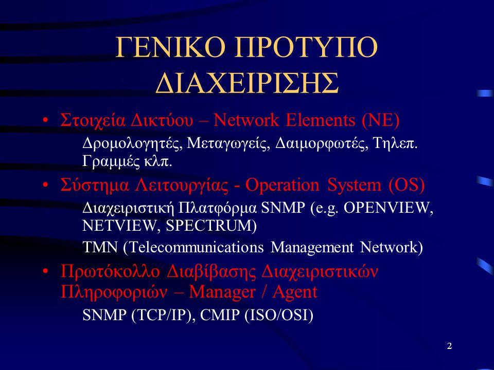 2 ΓΕΝΙΚΟ ΠΡΟΤΥΠΟ ΔΙΑΧΕΙΡΙΣΗΣ Στοιχεία Δικτύου – Network Elements (NE) Δρομολογητές, Μεταγωγείς, Δαιμορφωτές, Τηλεπ. Γραμμές κλπ. Σύστημα Λειτουργίας -