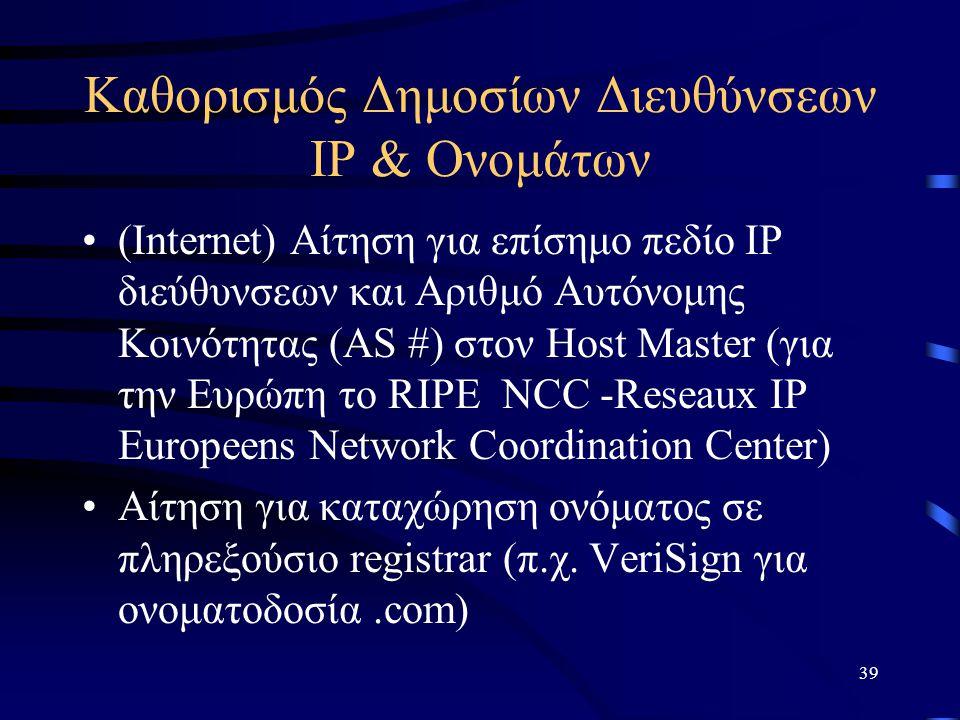 39 Καθορισμός Δημοσίων Διευθύνσεων IP & Ονομάτων (Internet) Αίτηση για επίσημο πεδίο IP διεύθυνσεων και Αριθμό Αυτόνομης Κοινότητας (AS #) στον Host M