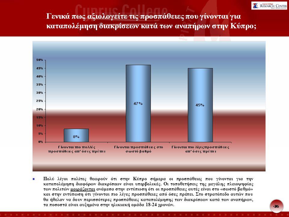 26 Γενικά πως αξιολογείτε τις προσπάθειες που γίνονται για καταπολέμηση διακρίσεων κατά των αναπήρων στην Κύπρο; Πολύ λίγοι πολίτες θεωρούν ότι στην Κύπρο σήμερα οι προσπάθειες που γίνονται για την καταπολέμηση διαφόρων διακρίσεων είναι υπερβολικές.