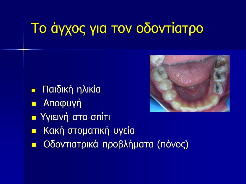 Το άγχος για τον οδοντίατρο Παιδική ηλικία Παιδική ηλικία Αποφυγή Αποφυγή Υγιεινή στο σπίτι Υγιεινή στο σπίτι Κακή στοματική υγεία Κακή στοματική υγεί
