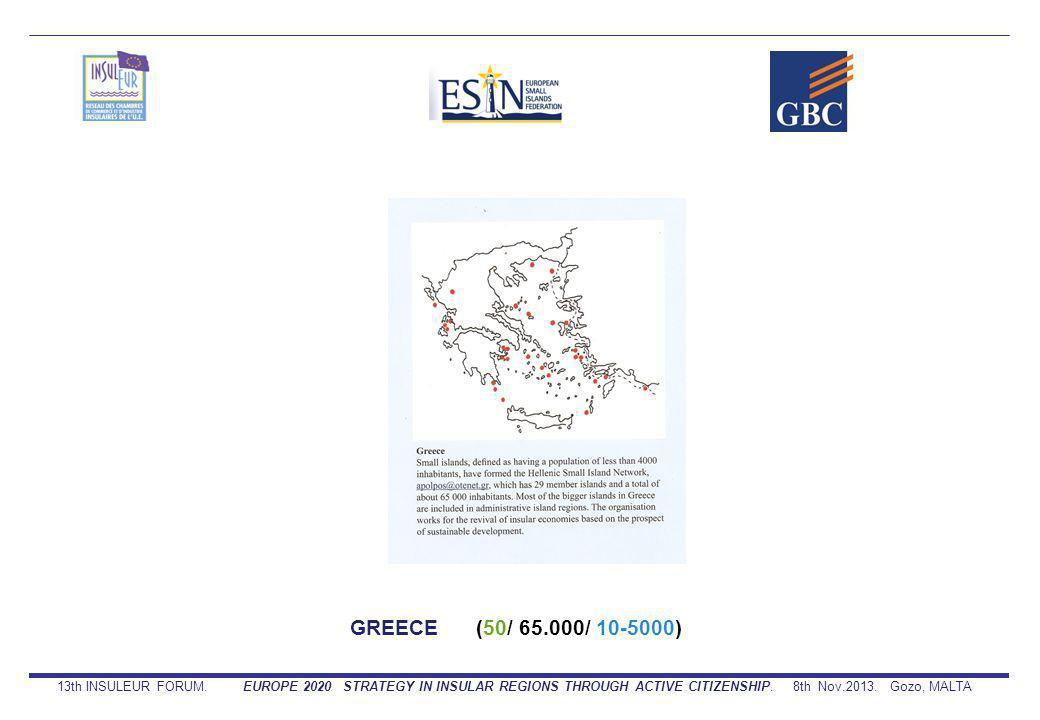 13th INSULEUR FORUM.EUROPE 2020 STRATEGY IN INSULAR REGIONS THROUGH ACTIVE CITIZENSHIP.