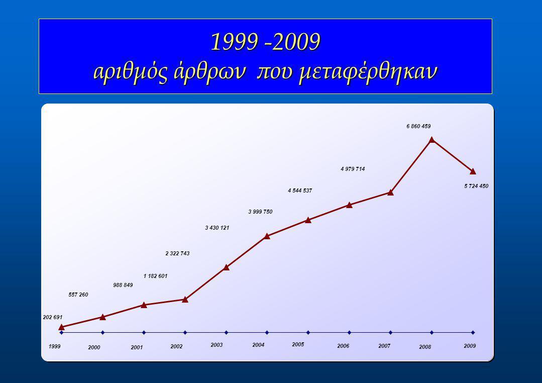 1999 -2009 αριθμός άρθρων που μεταφέρθηκαν