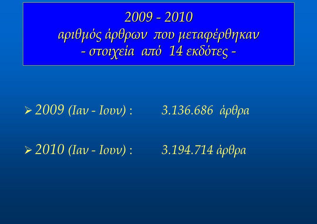  2009 (Ιαν - Ιουν) : 3.136.686 άρθρα  2010 (Ιαν - Ιουν) : 3.194.714 άρθρα 2009 - 2010 αριθμός άρθρων που μεταφέρθηκαν - στοιχεία από 14 εκδότες -