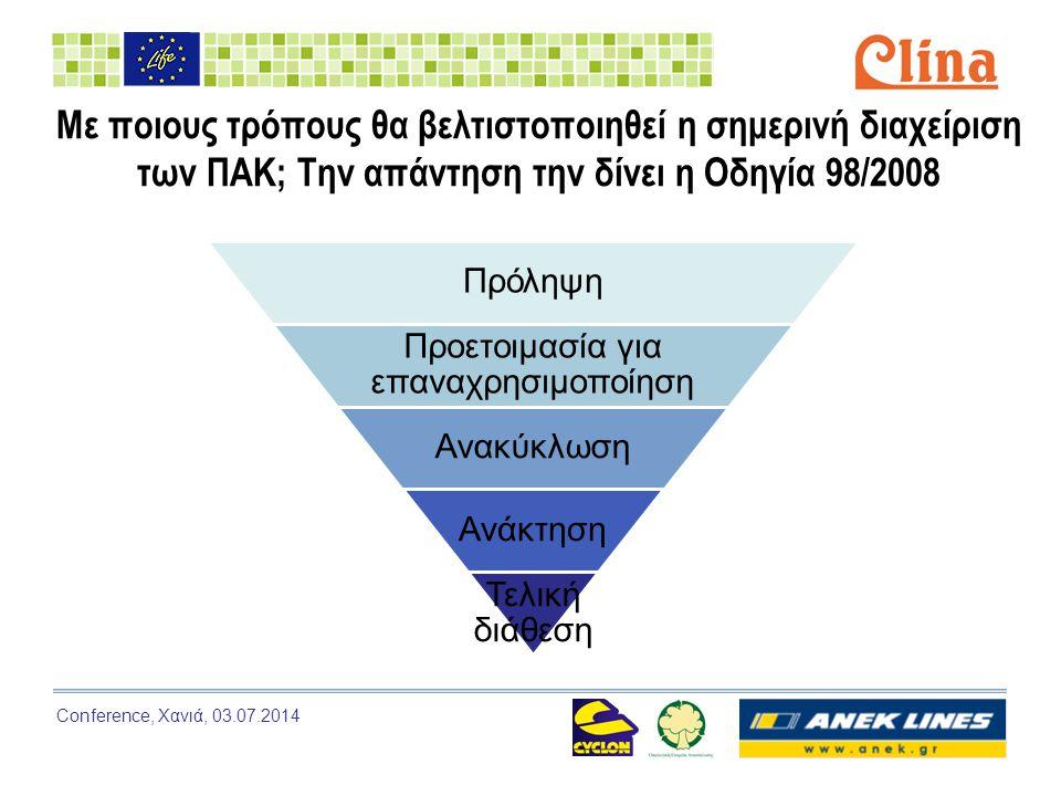 Conference, Χανιά, 03.07.2014 Με ποιους τρόπους θα βελτιστοποιηθεί η σημερινή διαχείριση των ΠΑΚ; Την απάντηση την δίνει η Οδηγία 98/2008 Πρόληψη Προετοιμασία για επαναχρησιμοποίηση Ανακύκλωση Ανάκτηση Τελική διάθεση