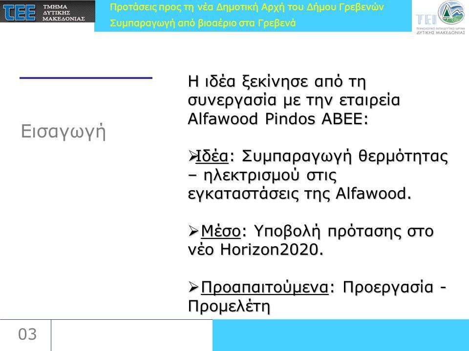 Προτάσεις προς τη νέα Δημοτική Αρχή του Δήμου Γρεβενών Συμπαραγωγή από βιοαέριο στα Γρεβενά 03 Εισαγωγή Η ιδέα ξεκίνησε από τη συνεργασία με την εταιρεία Alfawood Pindos ABEE:  Ιδέα: Συμπαραγωγή θερμότητας – ηλεκτρισμού στις εγκαταστάσεις της Alfawood.