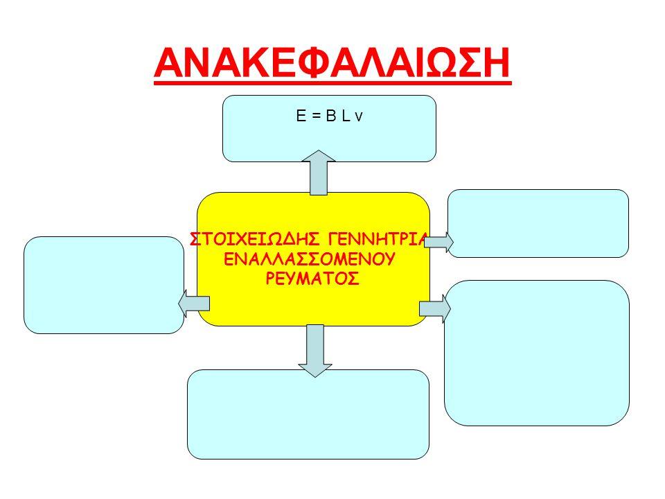 ΑΝΑΚΕΦΑΛΑΙΩΣΗ E = B L v ΣΤΟΙΧΕΙΩΔΗΣ ΓΕΝΝΗΤΡΙΑ ΕΝΑΛΛΑΣΣΟΜΕΝΟΥ ΡΕΥΜΑΤΟΣ