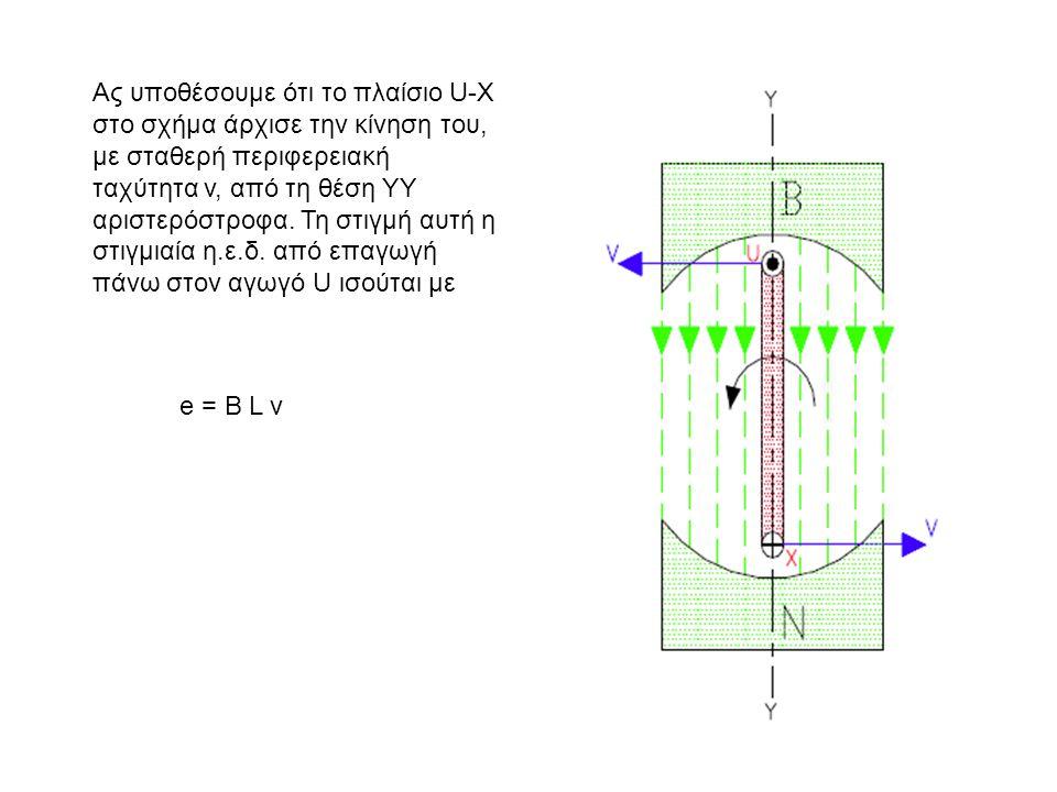 Ας υποθέσουμε ότι το πλαίσιο U-X στο σχήμα άρχισε την κίνηση του, με σταθερή περιφερειακή ταχύτητα v, από τη θέση ΥΥ αριστερόστροφα. Τη στιγμή αυτή η
