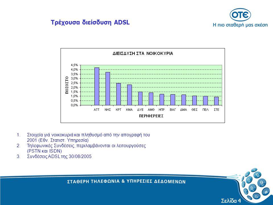 Σελίδα 5 Προσφορά - ΒΑΣΙΚΟΙ ΔΕΙΚΤΕΣ Ο ΟΤΕ έχει επενδύσει και συνεχίζει να επενδύει στη ανάπτυξη του Δικτύου ADSL και της ευρυζωνικότητας.