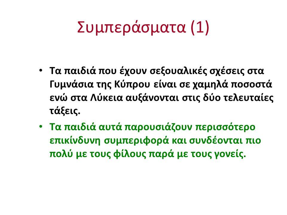Συμπεράσματα (1) Τα παιδιά που έχουν σεξουαλικές σχέσεις στα Γυμνάσια της Κύπρου είναι σε χαμηλά ποσοστά ενώ στα Λύκεια αυξάνονται στις δύο τελευταίες τάξεις.