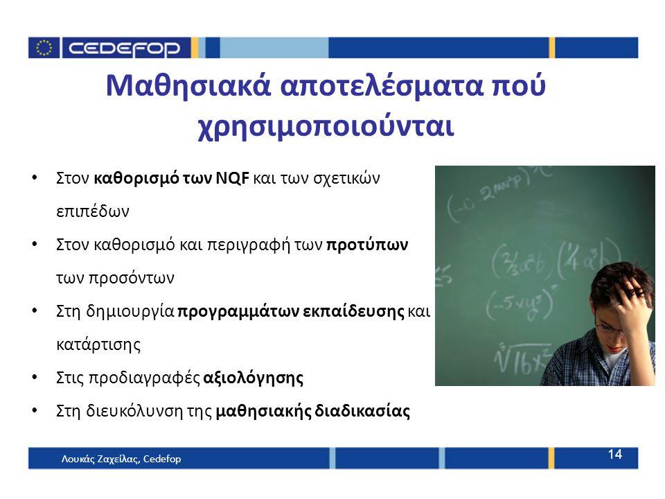 Μαθησιακά αποτελέσματα πού χρησιμοποιούνται Στον καθορισμό των NQF και των σχετικών επιπέδων Στον καθορισμό και περιγραφή των προτύπων των προσόντων Σ