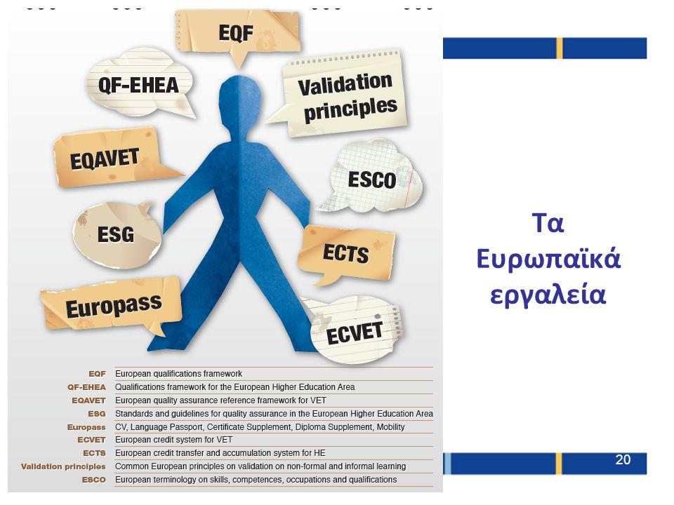 Τα Ευρωπαϊκά εργαλεία Loukas Zahilas 20