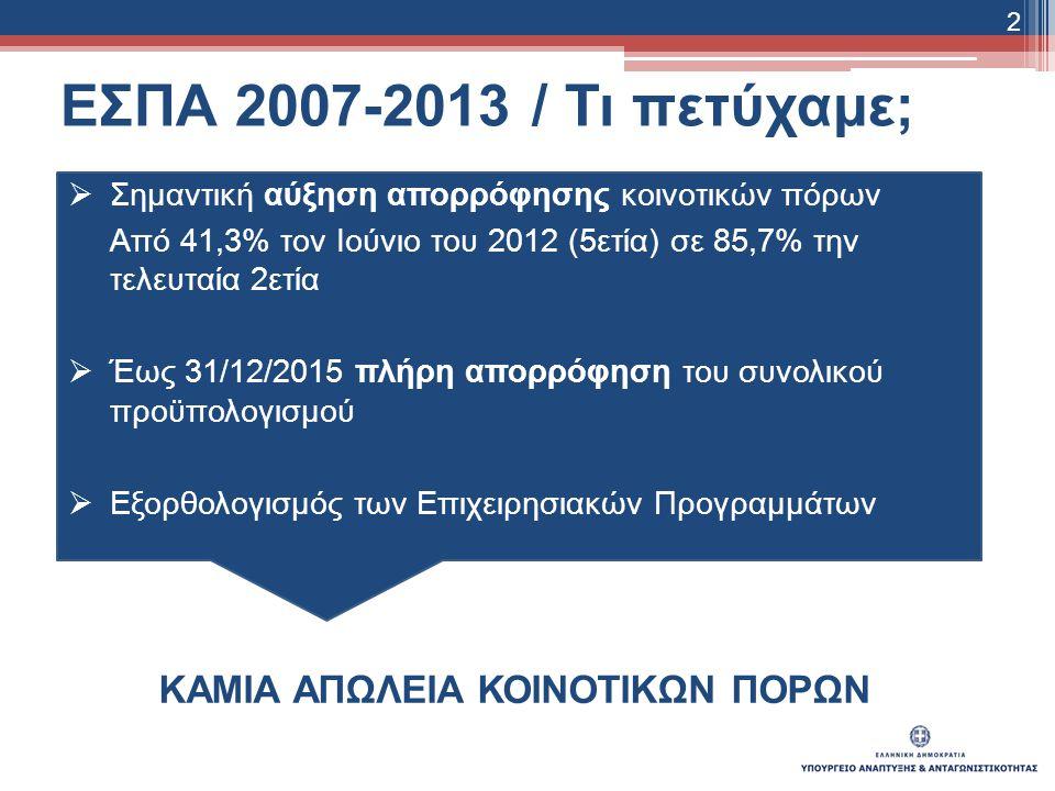 ΕΣΠΑ 2007-2013 / Τι πετύχαμε; ΚΑΜΙΑ ΑΠΩΛΕΙΑ ΚΟΙΝΟΤΙΚΩΝ ΠΟΡΩΝ 2  Σημαντική αύξηση απορρόφησης κοινοτικών πόρων Από 41,3% τον Ιούνιο του 2012 (5ετία) σε 85,7% την τελευταία 2ετία  Έως 31/12/2015 πλήρη απορρόφηση του συνολικού προϋπολογισμού  Εξορθολογισμός των Επιχειρησιακών Προγραμμάτων