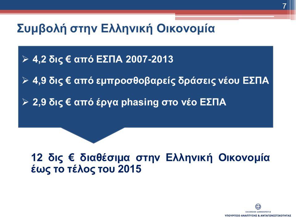 Συμβολή στην Ελληνική Οικονομία 12 δις € διαθέσιμα στην Ελληνική Οικονομία έως το τέλος του 2015 7  4,2 δις € από ΕΣΠΑ 2007-2013  4,9 δις € από εμπροσθοβαρείς δράσεις νέου ΕΣΠΑ  2,9 δις € από έργα phasing στο νέο ΕΣΠΑ