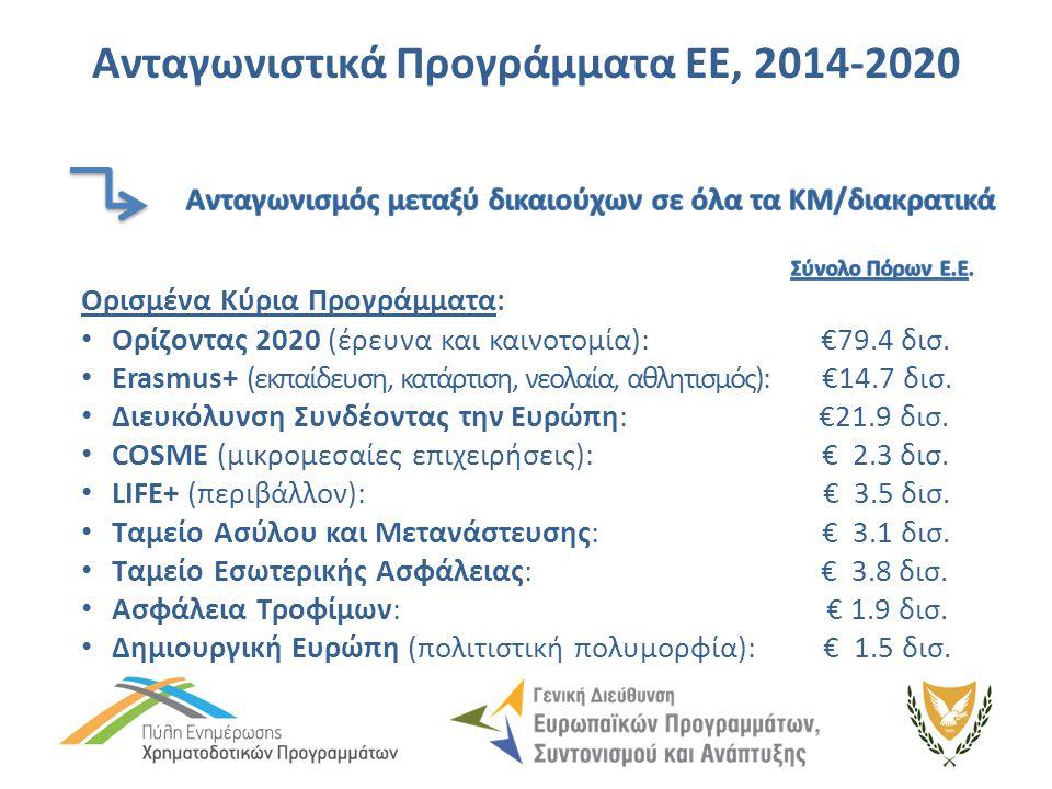 Ανταγωνιστικά Προγράμματα ΕΕ, 2014-2020