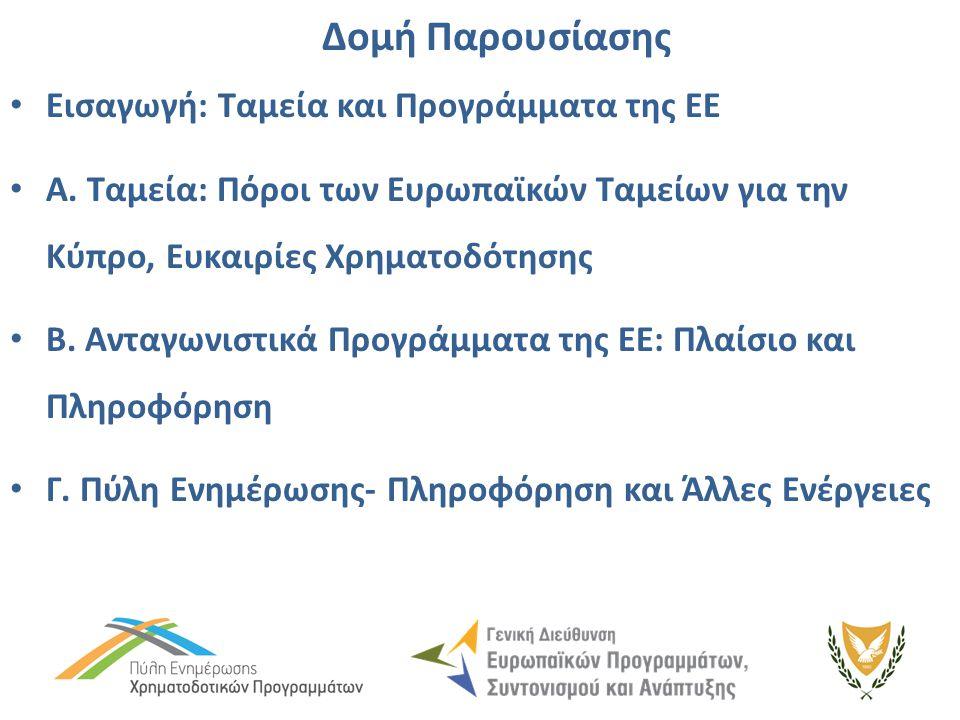 Δομή Παρουσίασης Εισαγωγή: Ταμεία και Προγράμματα της ΕΕ Α.