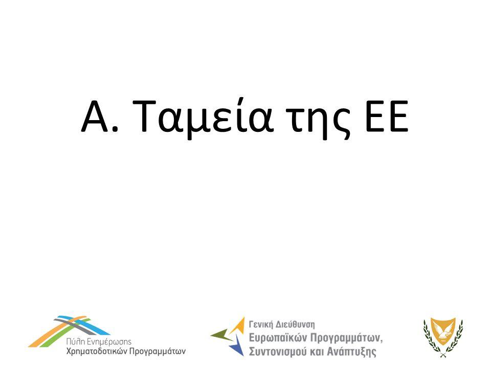 Κονδύλια για την Κύπρο από την ΕΕ, 2014-2020 A.Προ - Καταμενημένοι Πόροι € εκ.