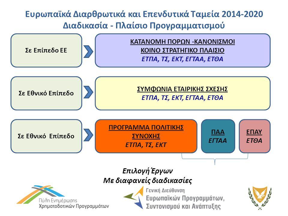 Ευρωπαϊκά Διαρθρωτικά και Επενδυτικά Ταμεία 2014-2020 Διαδικασία - Πλαίσιο Προγραμματισμού Σε Επίπεδο EE Σε Εθνικό Επίπεδο ΚΑΤΑΝΟΜΗ ΠΟΡΩΝ -ΚΑΝΟΝΙΣΜΟΙ ΚΟΙΝΟ ΣΤΡΑΤΗΓΙΚΟ ΠΛΑΙΣΙΟ ΕΤΠΑ, ΤΣ, ΕΚΤ, ΕΓΤΑΑ, ΕΤΘΑ ΣΥΜΦΩΝΙΑ ΕΤΑΙΡΙΚΗΣ ΣΧΕΣΗΣ ΕΤΠΑ, ΤΣ, ΕΚΤ, ΕΓΤΑΑ, ΕΤΘΑ ΕΠAY ΕΤΘΑ ΠΑΑ ΕΓΤΑΑ ΠΡΟΓΡΑΜΜΑ ΠΟΛΙΤΙΚΗΣ ΣΥΝΟΧΗΣ ΕΤΠΑ, ΤΣ, ΕΚΤ Επιλογή Έργων Με διαφανείς διαδικασίες