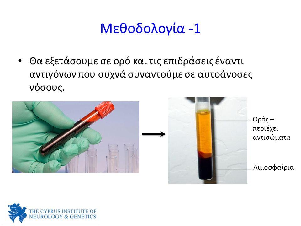 Μεθοδολογία -1 Θα εξετάσουμε σε ορό και τις επιδράσεις έναντι αντιγόνων που συχνά συναντούμε σε αυτοάνοσες νόσους. Aιμοσφαίρια Ορός – περιέχει αντισώμ