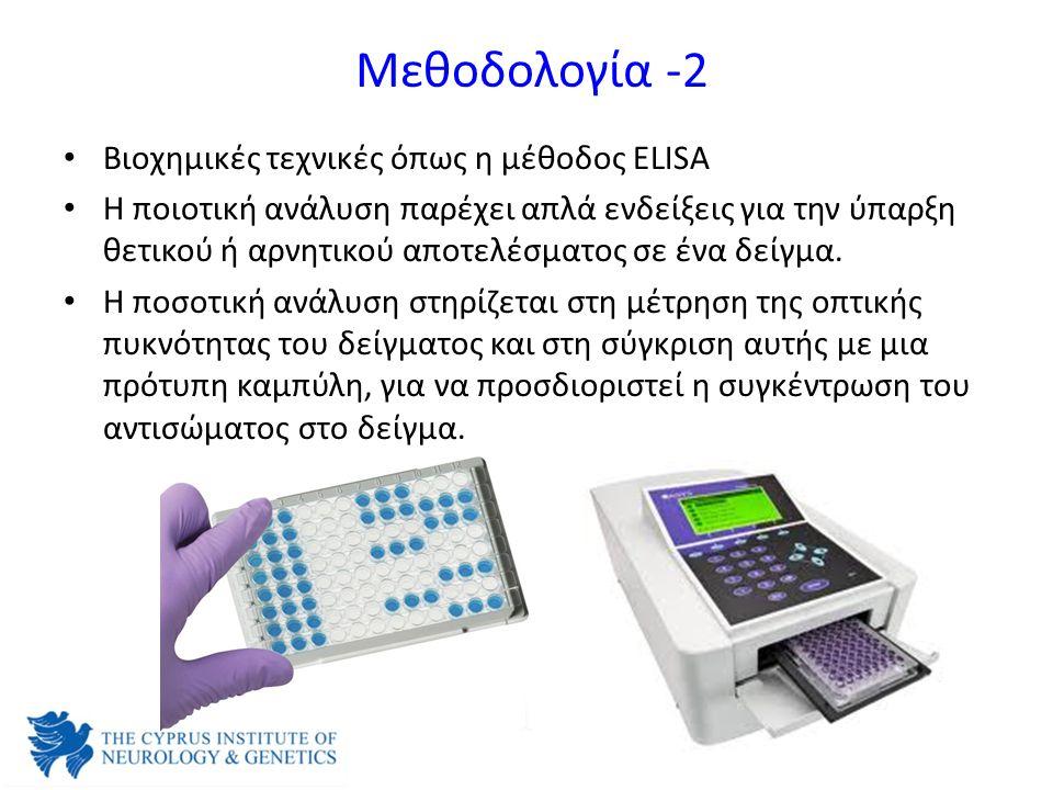 Μεθοδολογία -2 Βιοχημικές τεχνικές όπως η μέθοδος ELISA Η ποιοτική ανάλυση παρέχει απλά ενδείξεις για την ύπαρξη θετικού ή αρνητικού αποτελέσματος σε