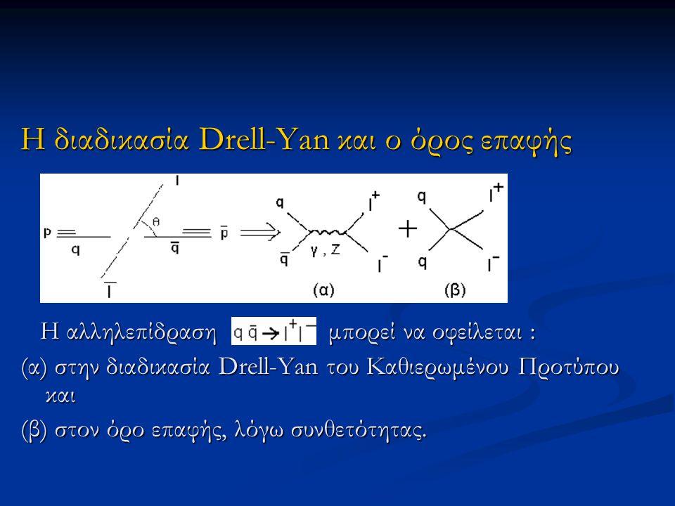 Η διαδικασία Drell-Yan και ο όρος επαφής Η αλληλεπίδραση μπορεί να οφείλεται : Η αλληλεπίδραση μπορεί να οφείλεται : (α) στην διαδικασία Drell-Yan του