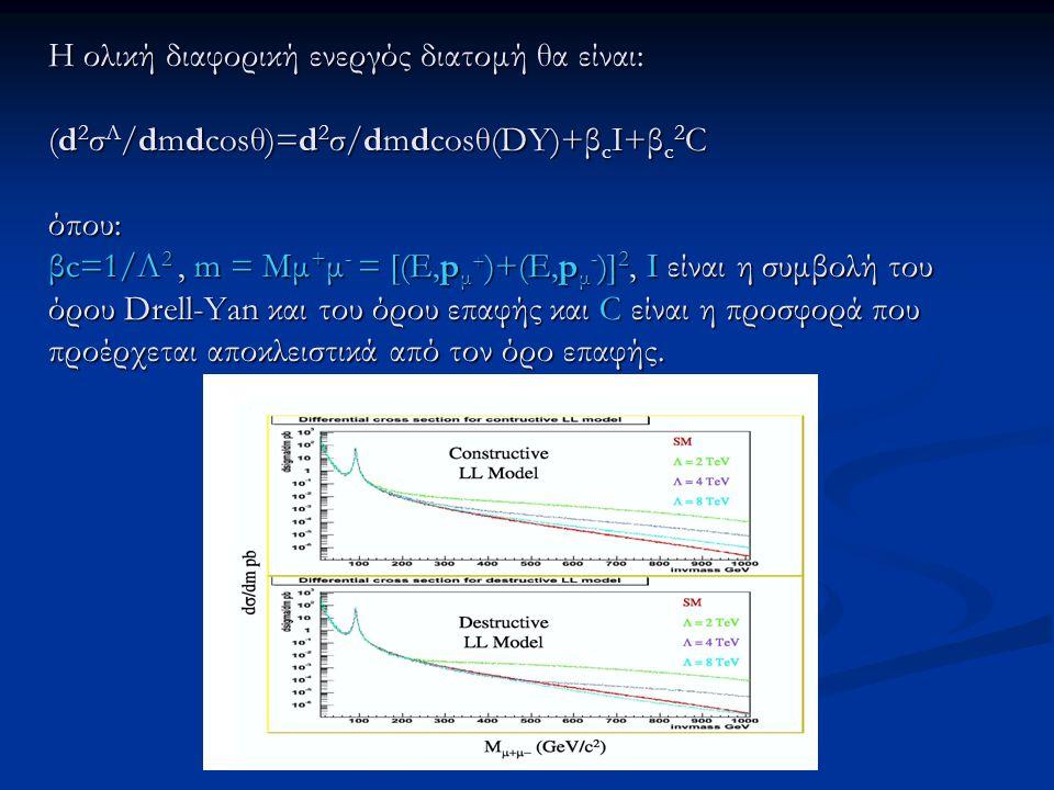 Το Πείραμα (D0-Run II) Fermilab (Tevatron)