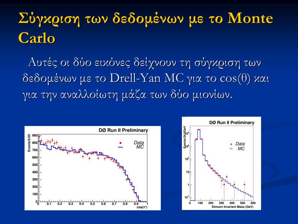 Σύγκριση των δεδομένων με το Monte Carlo Αυτές οι δύο εικόνες δείχνουν τη σύγκριση των δεδομένων με το Drell-Yan MC για το cos(θ) και για την αναλλοίω