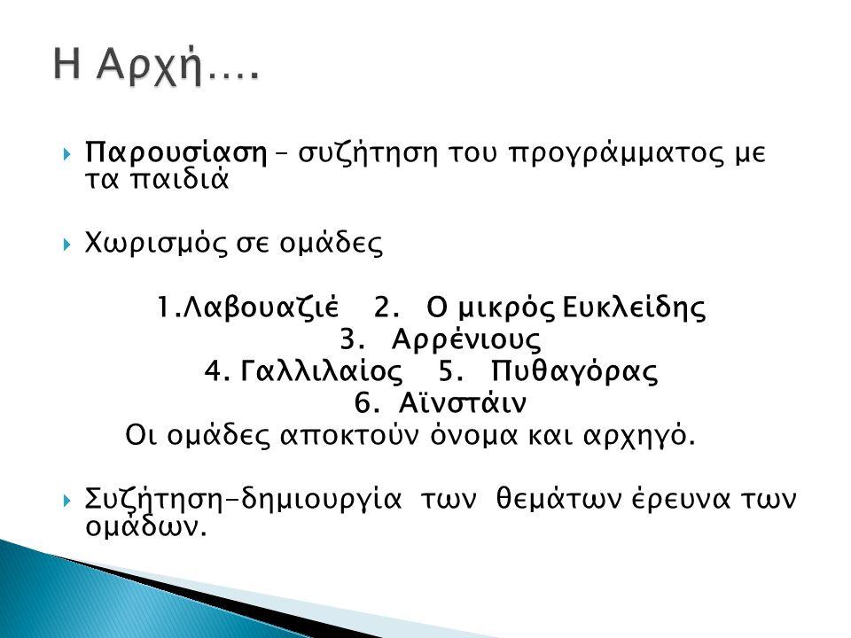  Παρουσίαση – συζήτηση του προγράμματος με τα παιδιά  Χωρισμός σε ομάδες 1.Λαβουαζιέ 2. Ο μικρός Ευκλείδης 3. Αρρένιους 4. Γαλλιλαίος 5. Πυθαγόρας 6