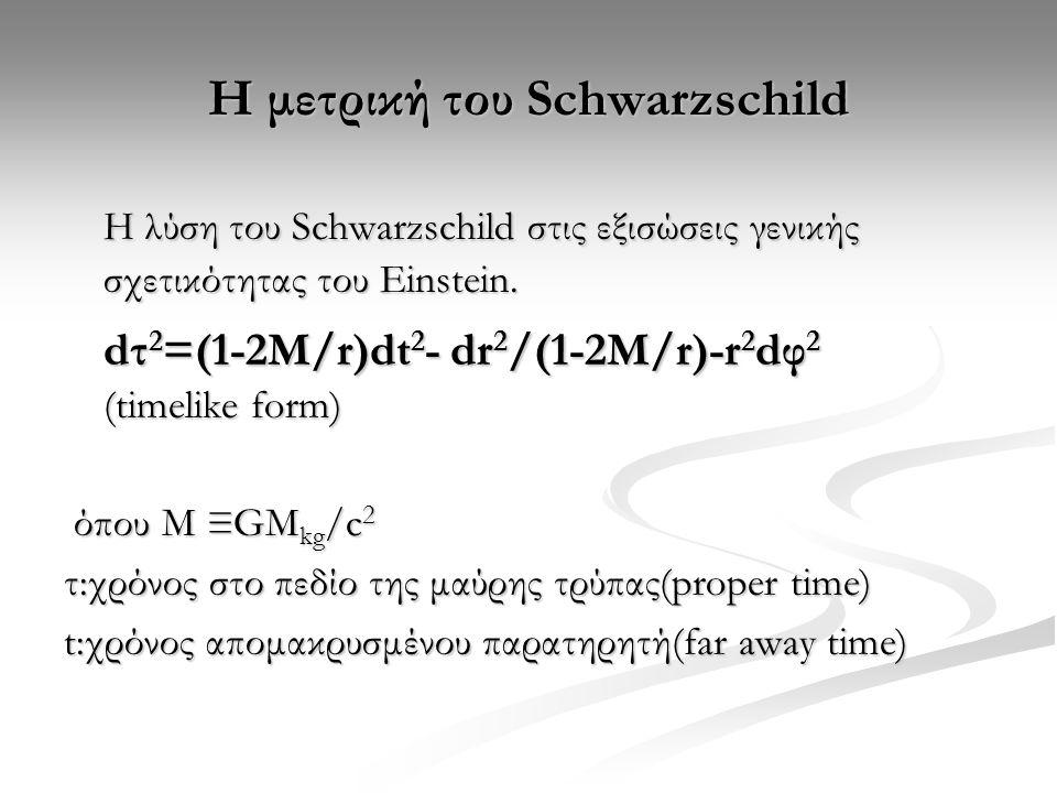 Η μετρική του Schwarzschild Η λύση του Schwarzschild στις εξισώσεις γενικής σχετικότητας του Einstein. Η λύση του Schwarzschild στις εξισώσεις γενικής