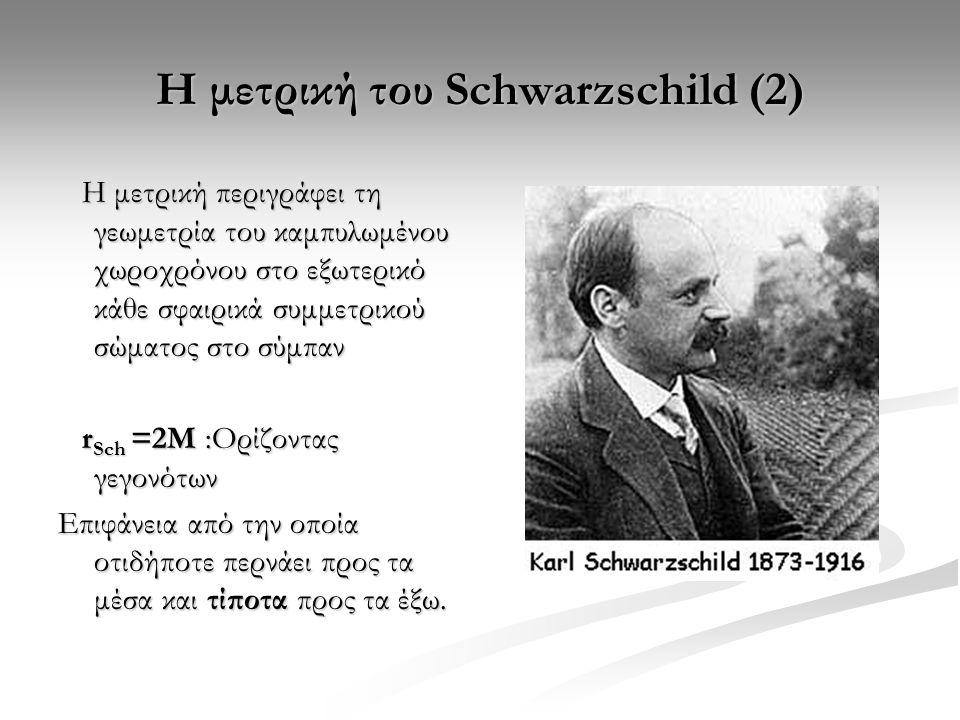Η μετρική του Schwarzschild (2) Η μετρική περιγράφει τη γεωμετρία του καμπυλωμένου χωροχρόνου στο εξωτερικό κάθε σφαιρικά συμμετρικού σώματος στο σύμπαν Η μετρική περιγράφει τη γεωμετρία του καμπυλωμένου χωροχρόνου στο εξωτερικό κάθε σφαιρικά συμμετρικού σώματος στο σύμπαν r Sch =2Μ :Ορίζοντας γεγονότων r Sch =2Μ :Ορίζοντας γεγονότων Επιφάνεια από την οποία οτιδήποτε περνάει προς τα μέσα και τίποτα προς τα έξω.