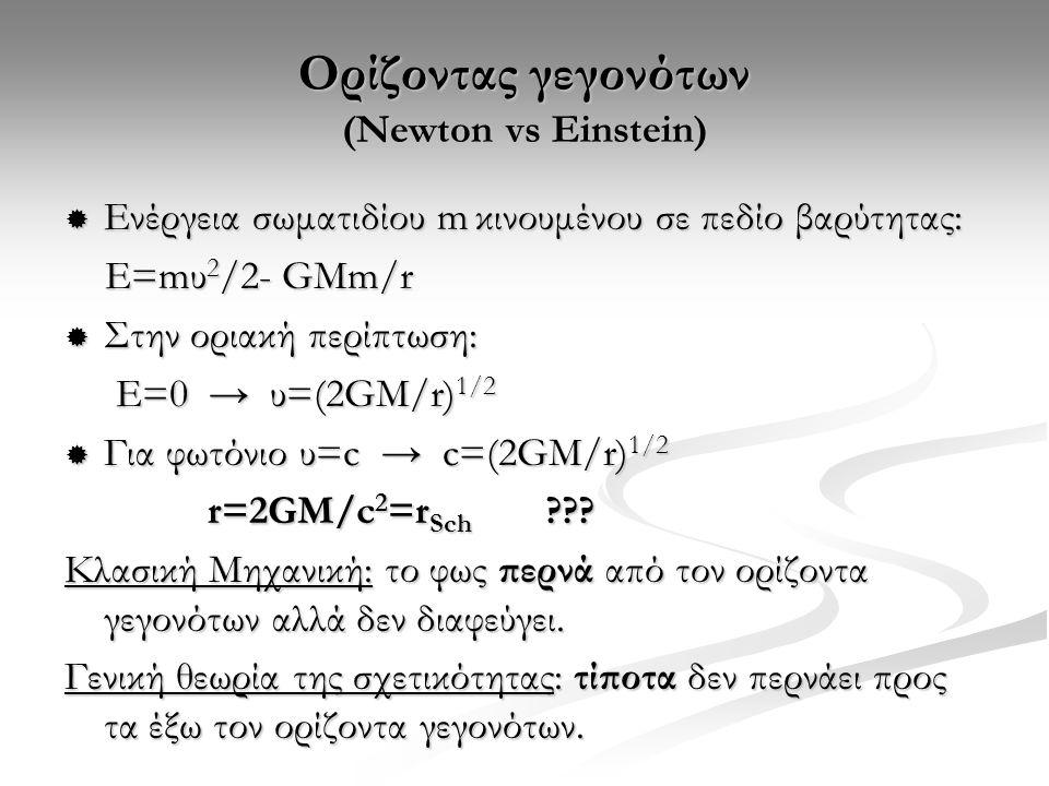Ορίζοντας γεγονότων (Newton vs Einstein)  Ενέργεια σωματιδίου m κινουμένου σε πεδίο βαρύτητας: Ε=mυ 2 /2- GMm/r Ε=mυ 2 /2- GMm/r  Στην οριακή περίπτωση: E=0 → υ=(2GM/r) 1/2 E=0 → υ=(2GM/r) 1/2  Για φωτόνιο υ=c → c=(2GM/r) 1/2 r=2GM/c 2 =r Sch ??.