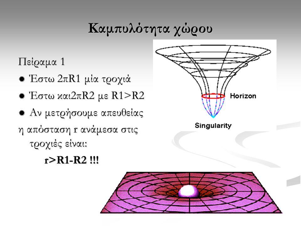 Καμπυλότητα χώρου Πείραμα 1  Έστω 2πR1 μία τροχιά  Έστω και2πR2 με R1>R2  Αν μετρήσουμε απευθείας η απόσταση r ανάμεσα στις τροχιές είναι: r>R1-R2 !!.