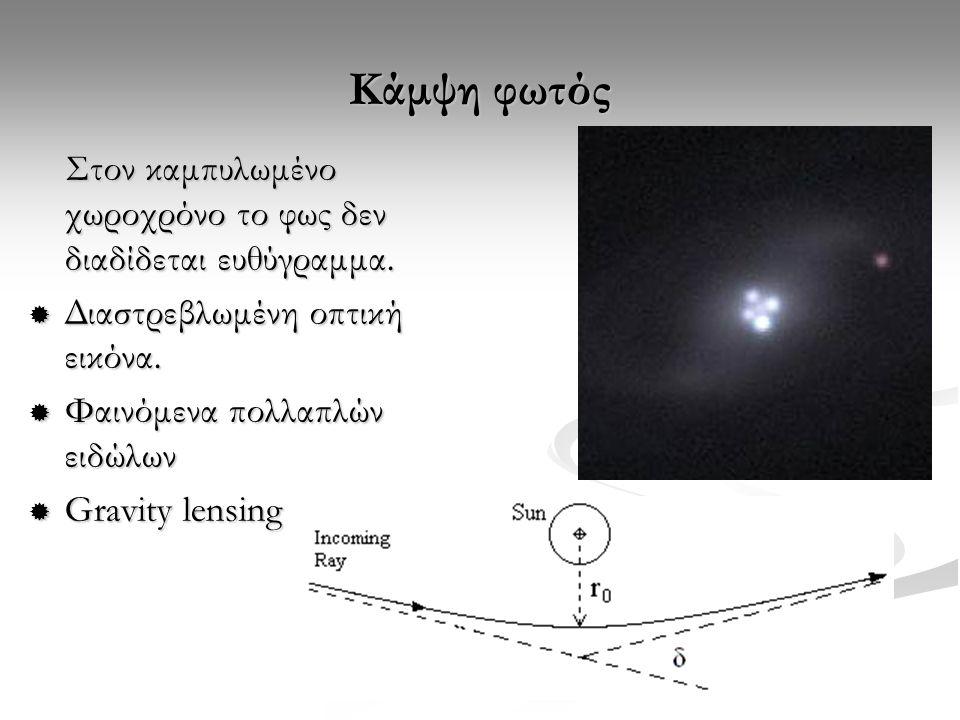 Κάμψη φωτός Στον καμπυλωμένο χωροχρόνο το φως δεν διαδίδεται ευθύγραμμα. Στον καμπυλωμένο χωροχρόνο το φως δεν διαδίδεται ευθύγραμμα.  Διαστρεβλωμένη
