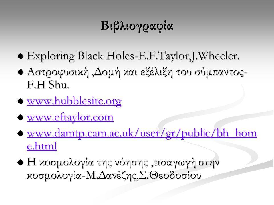 Βιβλιογραφία  Exploring Black Holes-E.F.Taylor,J.Wheeler.  Αστροφυσική,Δομή και εξέλιξη του σύμπαντος- F.H Shu.  www.hubblesite.org www.hubblesite.