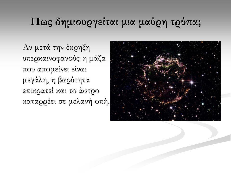 Πως δημιουργείται μια μαύρη τρύπα; Αν μετά την έκρηξη υπερκαινοφανούς η μάζα που απομείνει είναι μεγάλη, η βαρύτητα επικρατεί και το άστρο καταρρέει σε μελανή οπή.