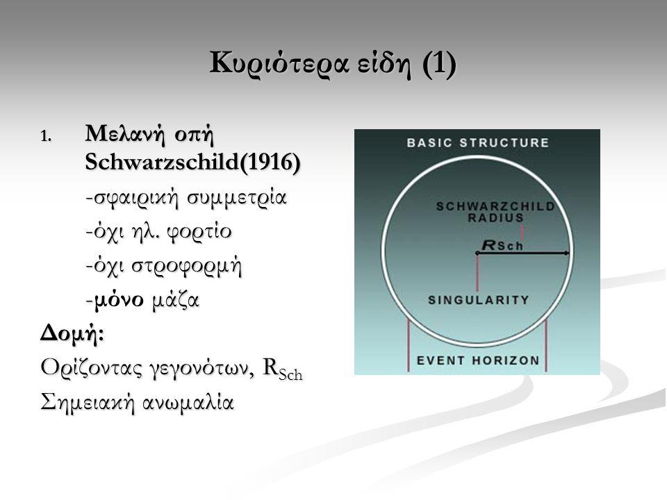Κυριότερα είδη (1) 1. Μελανή οπή Schwarzschild(1916) -σφαιρική συμμετρία -σφαιρική συμμετρία -όχι ηλ. φορτίο -όχι ηλ. φορτίο -όχι στροφορμή -όχι στροφ