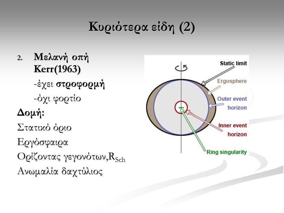 Κυριότερα είδη (2) 2. Μελανή οπή Kerr(1963) -έχει στροφορμή -έχει στροφορμή -όχι φορτίο -όχι φορτίοΔομή: Στατικό όριο Εργόσφαιρα Ορίζοντας γεγονότων,R