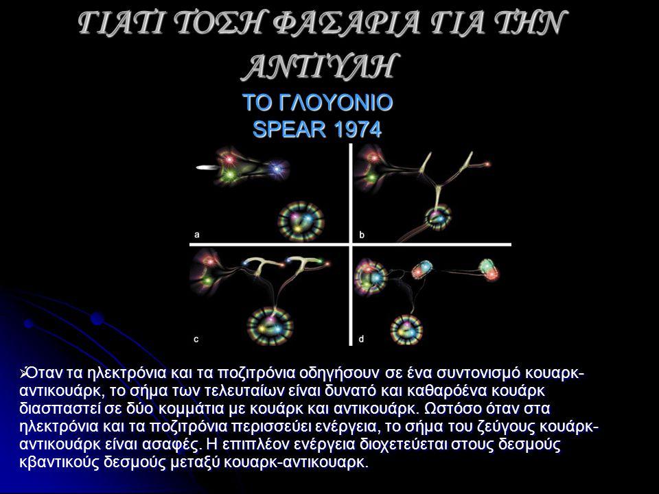 ΓΙΑΤΙ ΤΟΣΗ ΦΑΣΑΡΙΑ ΓΙΑ ΤΗΝ ΑΝΤΙΎΛΗ ΤΟ ΓΛΟΥΟΝΙΟ SPEAR 1974  Όταν τα ηλεκτρόνια και τα ποζιτρόνια οδηγήσουν σε ένα συντονισμό κουαρκ- αντικουάρκ, το σήμα των τελευταίων είναι δυνατό και καθαρόένα κουάρκ διασπαστεί σε δύο κομμάτια με κουάρκ και αντικουάρκ.
